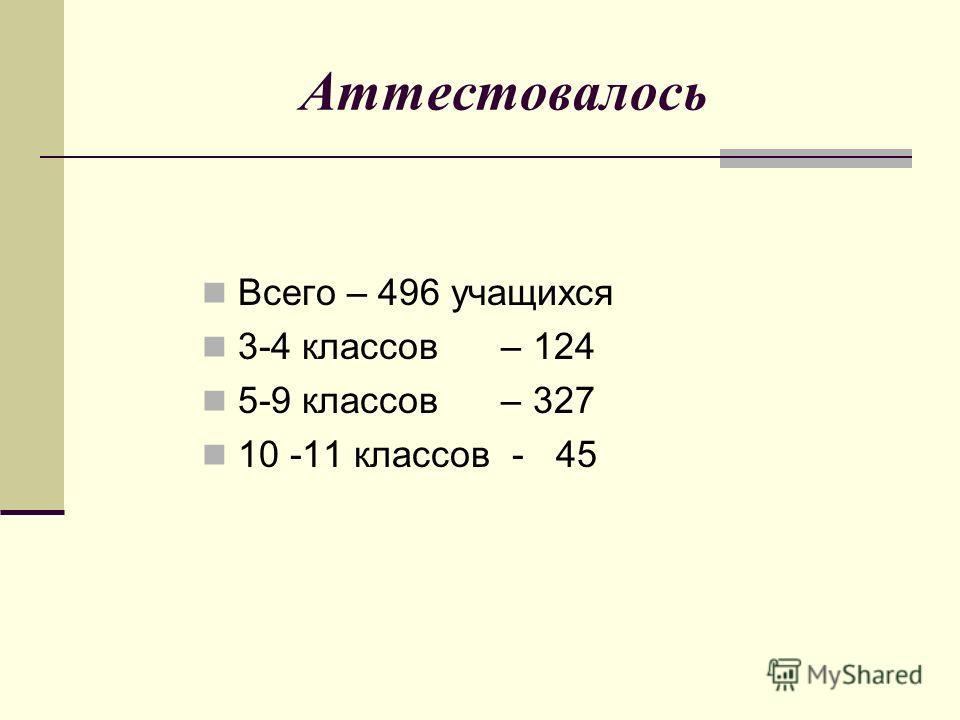 Аттестовалось Всего – 496 учащихся 3-4 классов – 124 5-9 классов – 327 10 -11 классов - 45