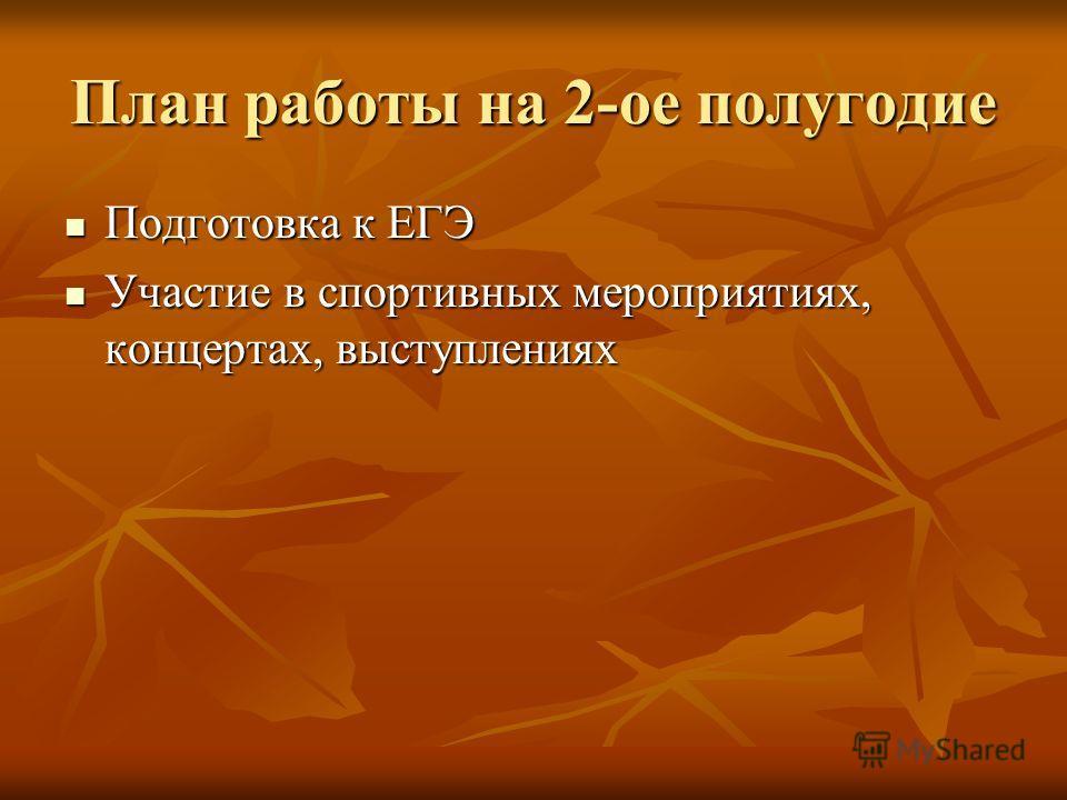 План работы на 2-ое полугодие Подготовка к ЕГЭ Подготовка к ЕГЭ Участие в спортивных мероприятиях, концертах, выступлениях Участие в спортивных мероприятиях, концертах, выступлениях