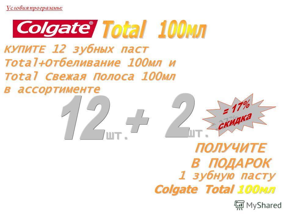 КУПИТЕ 12 зубных паст Total+Отбеливание 100мл и Total Свежая Полоса 100мл в ассортименте ПОЛУЧИТЕ В ПОДАРОК Условия программы:шт. шт. 1 зубную пасту Colgate Total 100мл