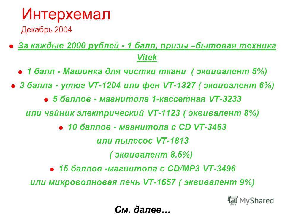 Интерхемал Декабрь 2004 За каждые 2000 рублей - 1 балл, призы –бытовая техника Vitek 1 балл - Машинка для чистки ткани ( эквивалент 5%) 3 балла - утюг VT-1204 или фен VT-1327 ( эквивалент 6%) 5 баллов - магнитола 1-кассетная VT-3233 или чайник электр