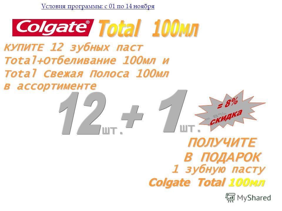 КУПИТЕ 12 зубных паст Total+Отбеливание 100мл и Total Свежая Полоса 100мл в ассортименте ПОЛУЧИТЕ В ПОДАРОК Условия программы: с 01 по 14 ноябряшт. шт. 1 зубную пасту Colgate Total 100мл