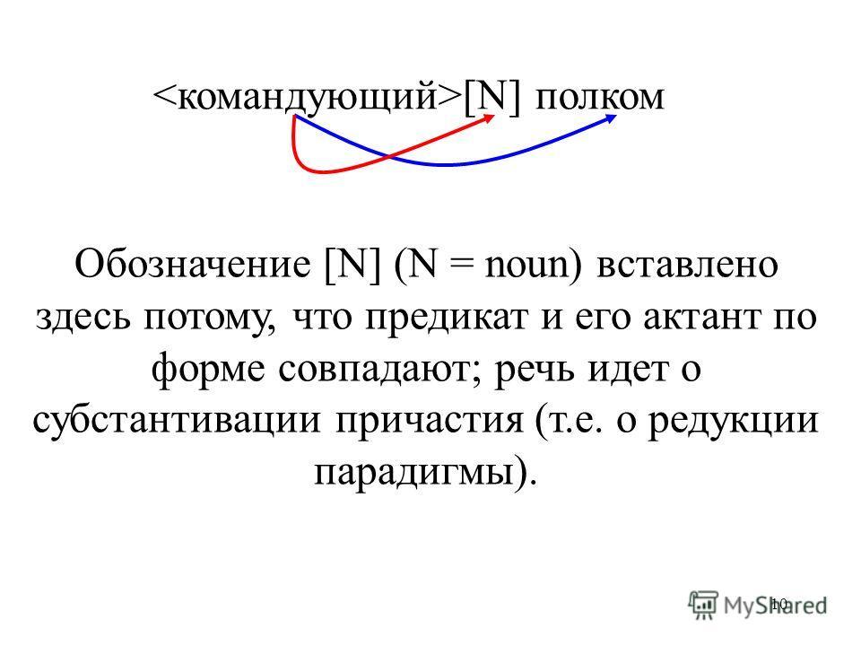 10 [N] полком Обозначение [N] (N = noun) вставлено здесь потому, что предикат и его актант по форме совпадают; речь идет о субстантивации причастия (т.е. о редукции парадигмы).