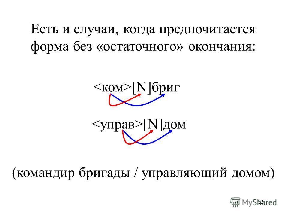 12 Есть и случаи, когда предпочитается форма без «остаточного» окончания: [N]бриг [N]дом (командир бригады / управляющий домом)