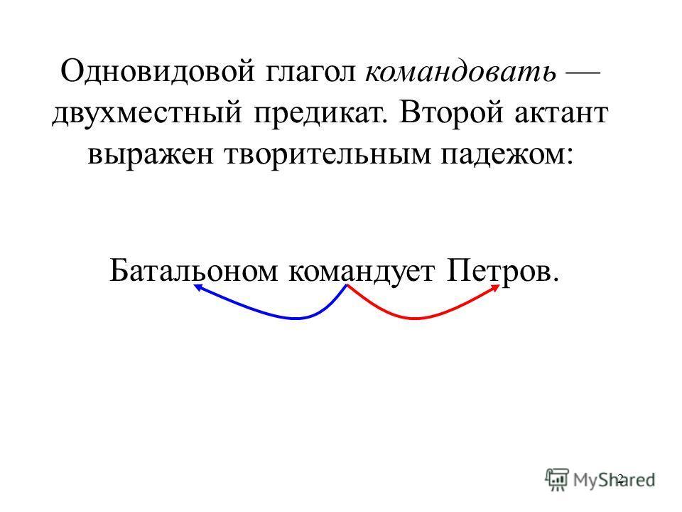 2 Одновидовой глагол командовать двухместный предикат. Второй актант выражен творительным падежом: Батальоном командует Петров.