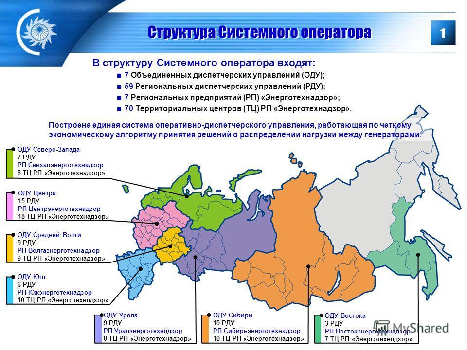 1 Структура Системного оператора В структуру Системного оператора входят: 7 Объединенных диспетчерских управлений (ОДУ); 59 Региональных диспетчерских управлений (РДУ); 7 Региональных предприятий (РП) «Энерготехнадзор»; 70 Территориальных центров (ТЦ