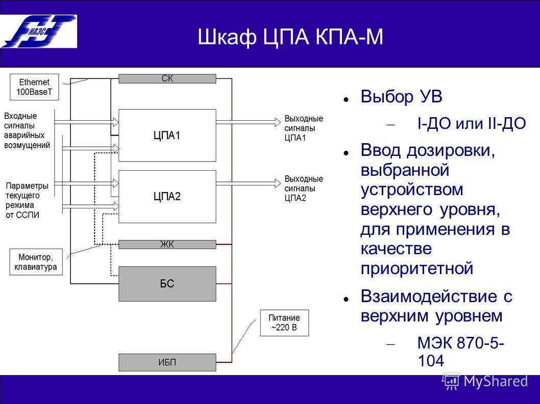Шкаф ЦПА КПА-М Выбор УВ – I-ДО или II-ДО Ввод дозировки, выбранной устройством верхнего уровня, для применения в качестве приоритетной Взаимодействие с верхним уровнем – МЭК 870-5- 104