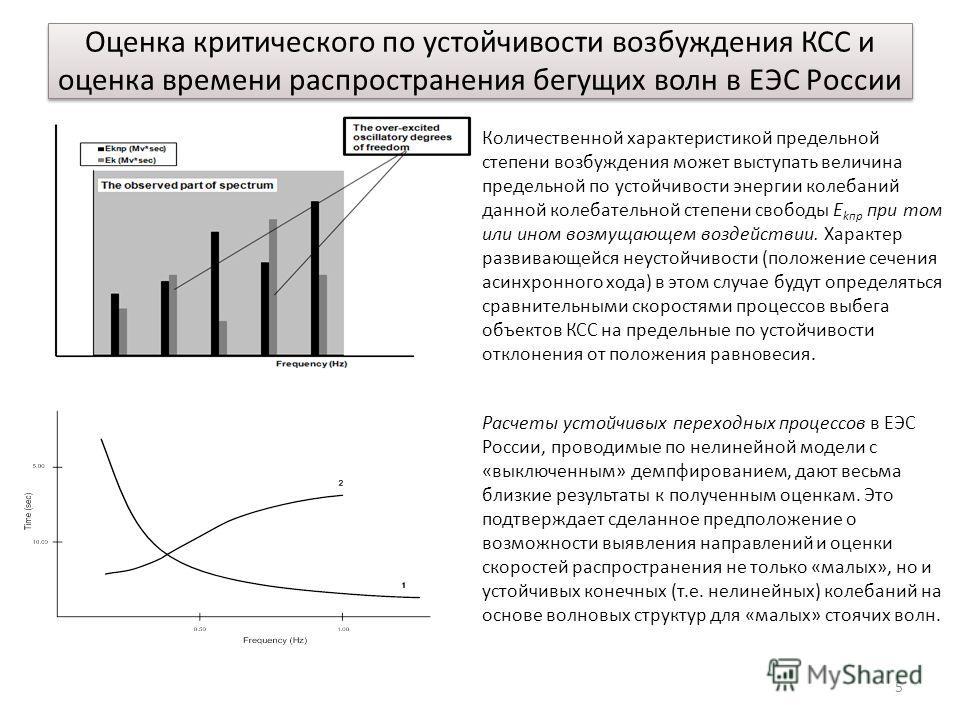 5 Оценка критического по устойчивости возбуждения КСС и оценка времени распространения бегущих волн в ЕЭС России Количественной характеристикой предельной степени возбуждения может выступать величина предельной по устойчивости энергии колебаний данно