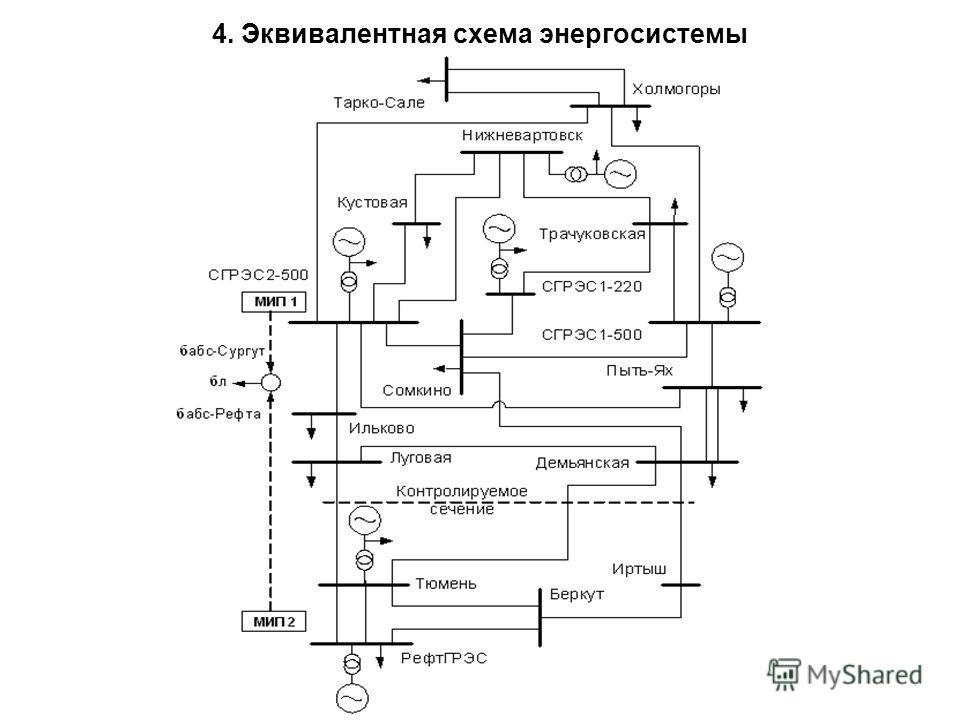 4. Эквивалентная схема энергосистемы