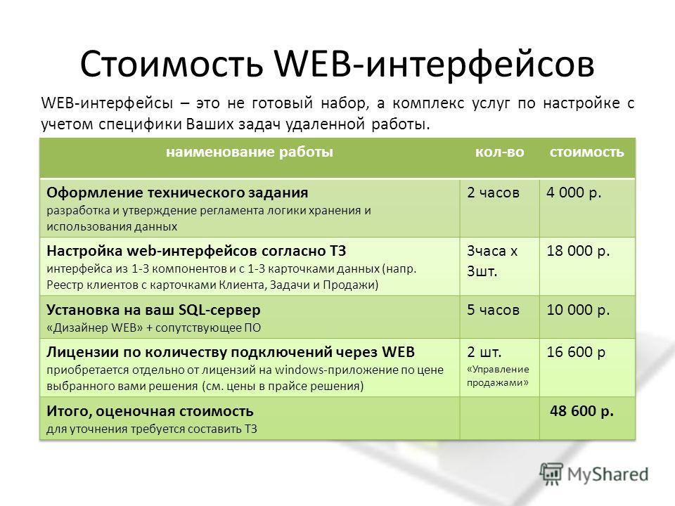 Стоимость WEB-интерфейсов WEB-интерфейсы – это не готовый набор, а комплекс услуг по настройке с учетом специфики Ваших задач удаленной работы.