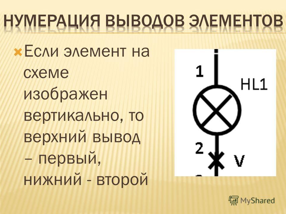 Если элемент на схеме изображен горизонтально, то вывод справа – первый, слева – второй.