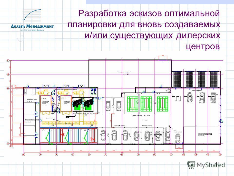 11 Разработка эскизов оптимальной планировки для вновь создаваемых и/или существующих дилерских центров