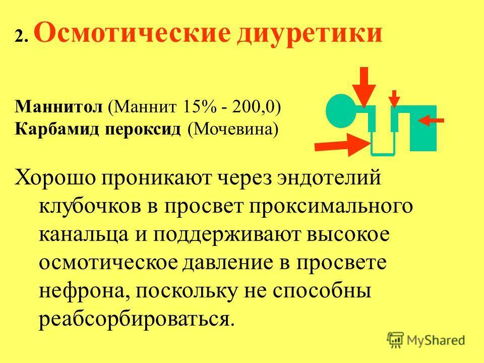 2. Осмотические диуретики Маннитол (Маннит 15% - 200,0) Карбамид пероксид (Мочевина) Хорошо проникают через эндотелий клубочков в просвет проксимального канальца и поддерживают высокое осмотическое давление в просвете нефрона, поскольку не способны р