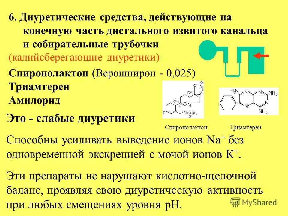 6. Диуретические средства, действующие на конечную часть дистального извитого канальца и собирательные трубочки (калийсберегающие диуретики) Спиронолактон (Верошпирон - 0,025) Триамтерен Амилорид Это - слабые диуретики Способны усиливать выведение ио