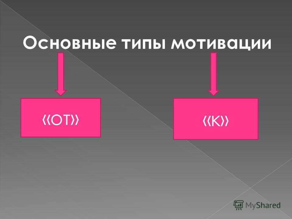 Основные типы мотивации «от» «к»