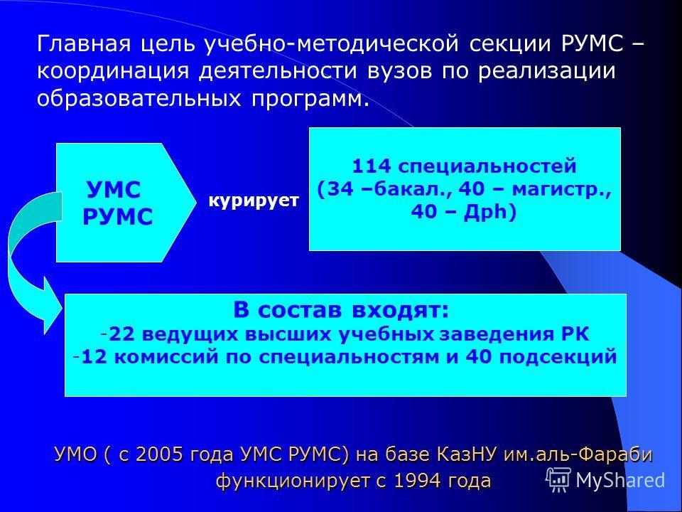 УМО ( с 2005 года УМС РУМС) на базе КазНУ им.аль-Фараби функционирует с 1994 года Главная цель учебно-методической секции РУМС – координация деятельности вузов по реализации образовательных программ. УМС РУМС 114 специальностей (34 –бакал., 40 – маги