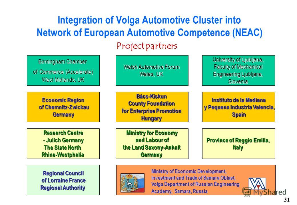 Integration of Volga Automotive Cluster into Network of European Automotive Competence (NEAC) Project partners Birmingham Chamber of Commerce (Accelerate) West Midlands, UK Economic Region of Chemnitz-Zwickau of Chemnitz-Zwickau Germany Germany Welsh