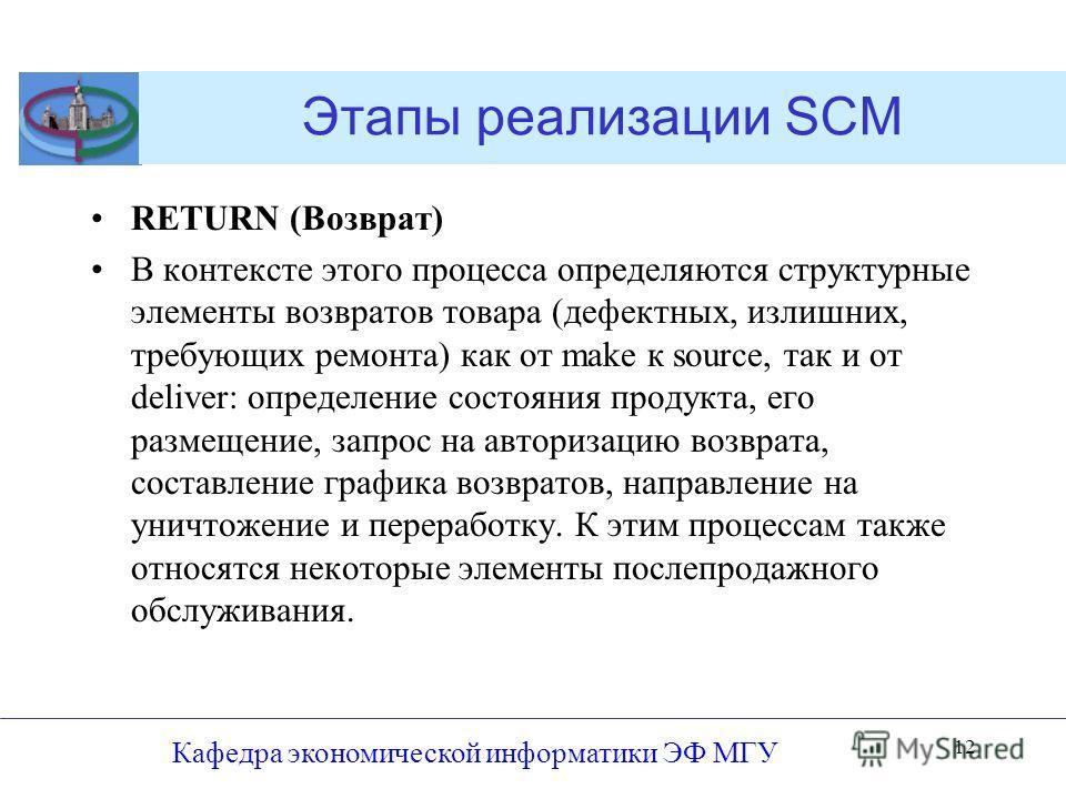 Этапы реализации SCM RETURN (Возврат) В контексте этого процесса определяются структурные элементы возвратов товара (дефектных, излишних, требующих ремонта) как от make к source, так и от deliver: определение состояния продукта, его размещение, запро