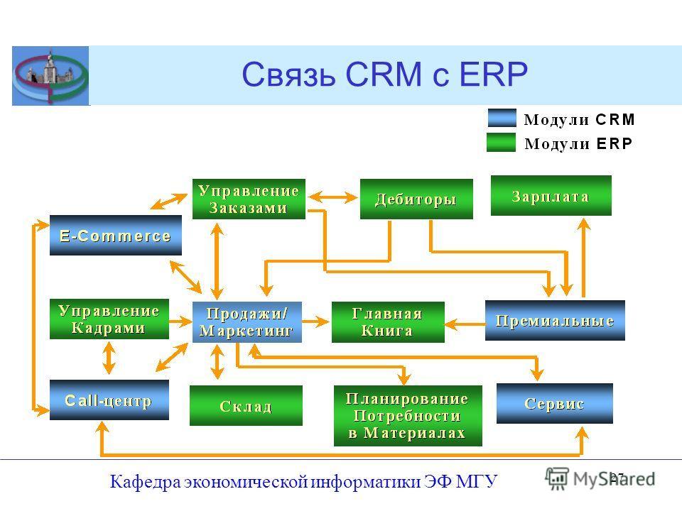 Связь CRM c ERP Кафедра экономической информатики ЭФ МГУ 27