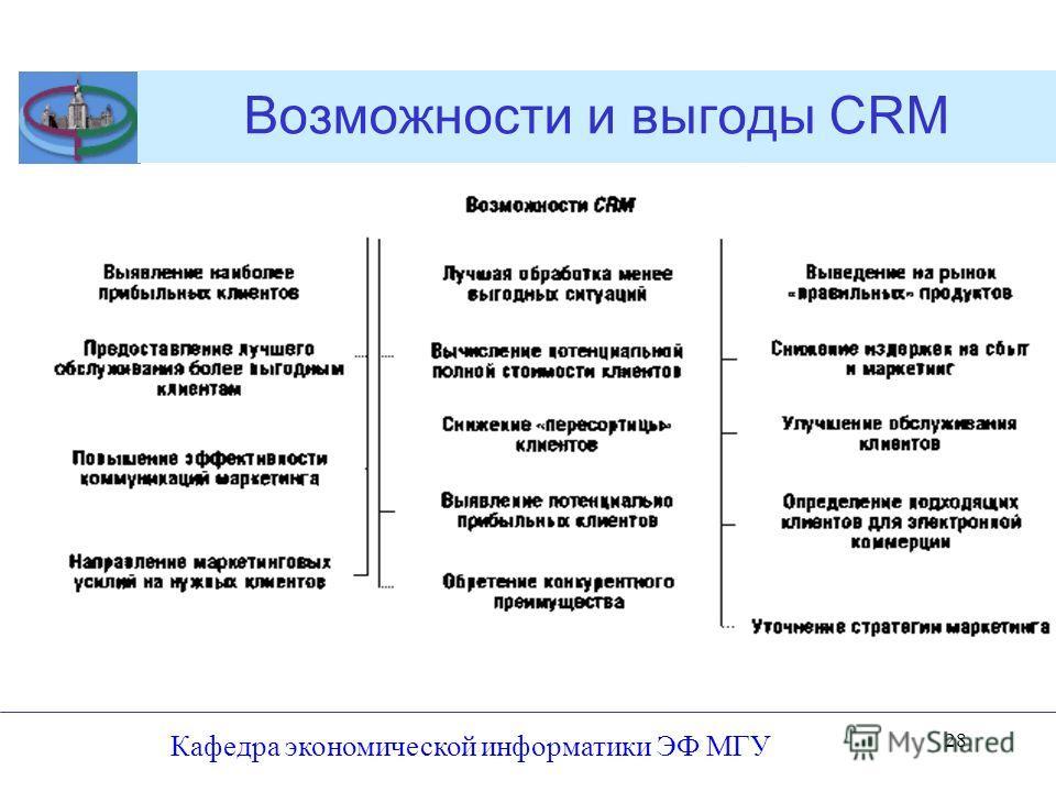 Возможности и выгоды CRM Кафедра экономической информатики ЭФ МГУ 28