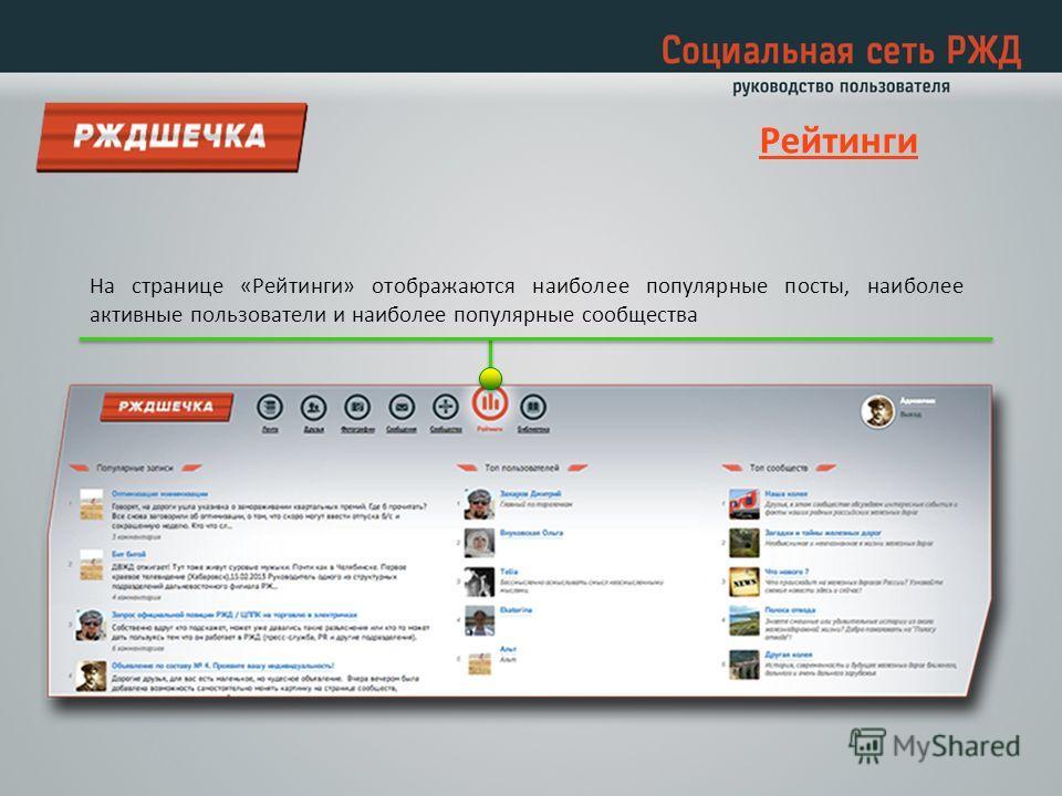 На странице «Рейтинги» отображаются наиболее популярные посты, наиболее активные пользователи и наиболее популярные сообщества