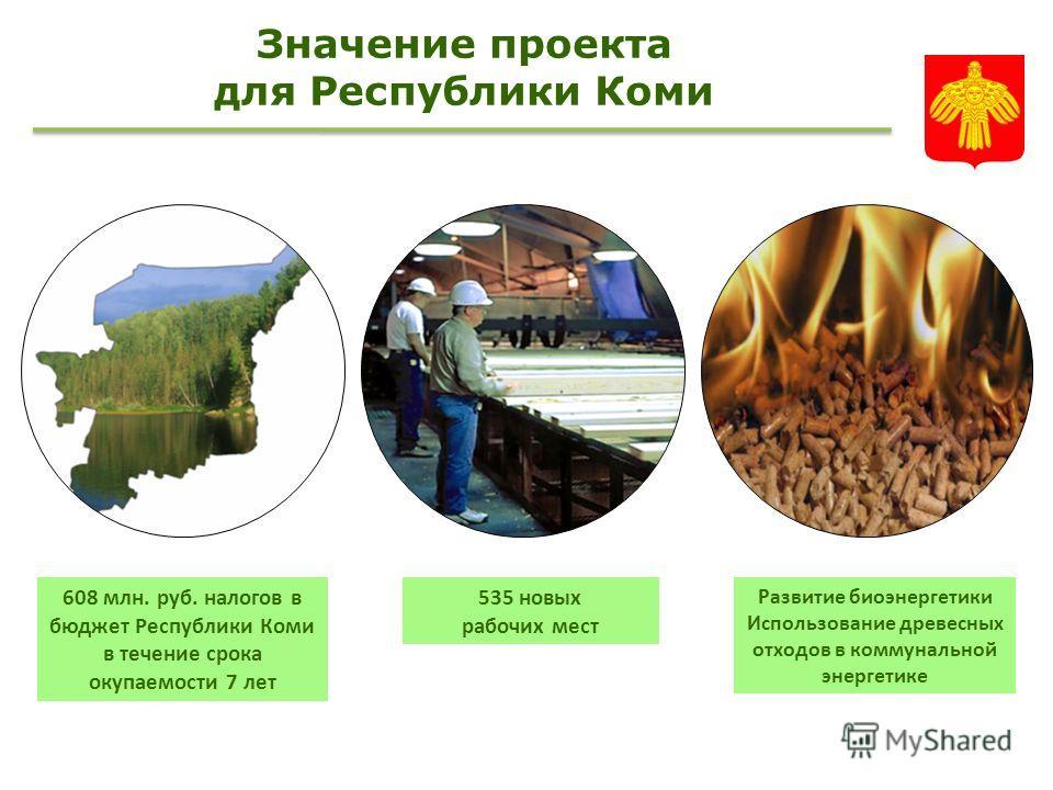 535 новых рабочих мест 608 млн. руб. налогов в бюджет Республики Коми в течение срока окупаемости 7 лет Развитие биоэнергетики Использование древесных отходов в коммунальной энергетике Значение проекта для Республики Коми