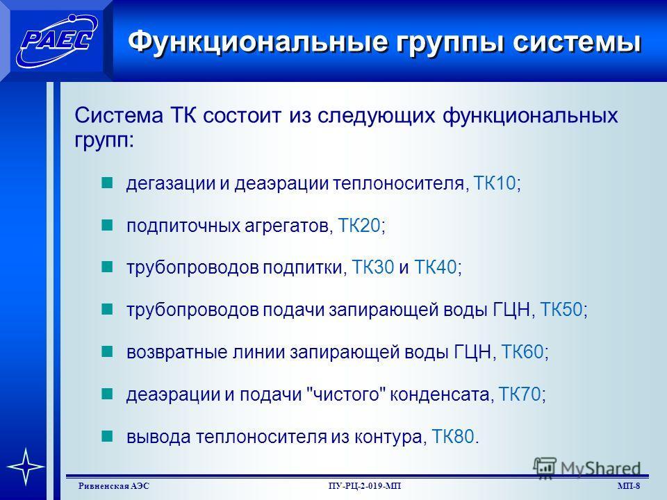 МП-6Ривненская АЭСПУ-РЦ-2-019-МП Общая схема системы ТК