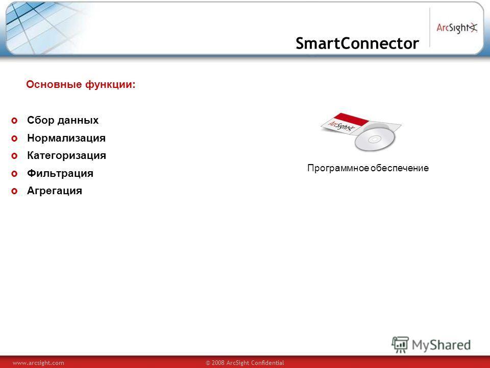 www.arcsight.com© 2008 ArcSight Confidential SmartConnector Основные функции: Сбор данных Нормализация Категоризация Фильтрация Агрегация Программное обеспечение