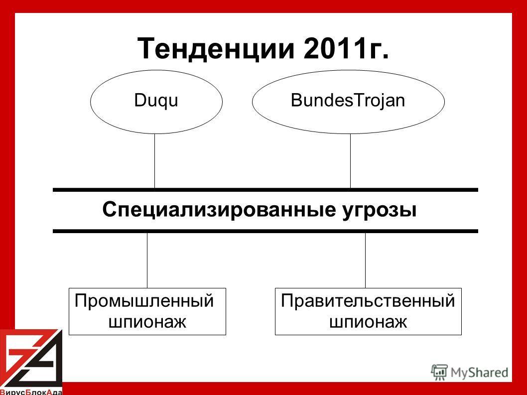 Тенденции 2011г. Специализированные угрозы DuquBundesTrojan Промышленный шпионаж Правительственный шпионаж