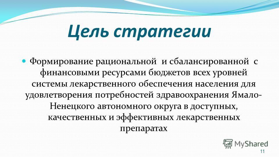 Цель стратегии Формирование рациональной и сбалансированной с финансовыми ресурсами бюджетов всех уровней системы лекарственного обеспечения населения для удовлетворения потребностей здравоохранения Ямало- Ненецкого автономного округа в доступных, ка