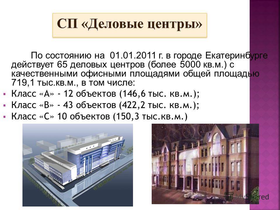 По состоянию на 01.01.2011 г. в городе Екатеринбурге действует 65 деловых центров (более 5000 кв.м.) с качественными офисными площадями общей площадью 719,1 тыс.кв.м., в том числе: Класс «А» - 12 объектов (146,6 тыс. кв.м.); Класс «В» - 43 объектов (