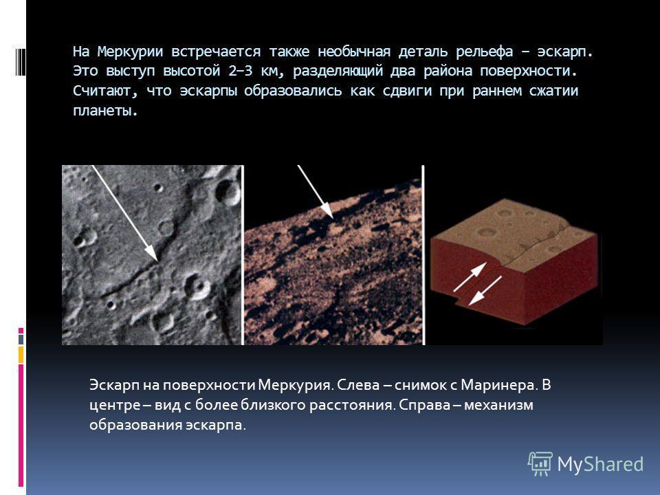 На Меркурии встречается также необычная деталь рельефа – эскарп. Это выступ высотой 2–3 км, разделяющий два района поверхности. Считают, что эскарпы образовались как сдвиги при раннем сжатии планеты. Эскарп на поверхности Меркурия. Слева – снимок с М