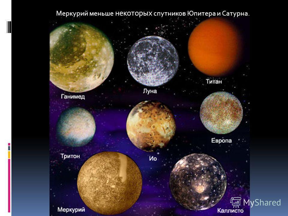 Меркурий меньше некоторых спутников Юпитера и Сатурна.