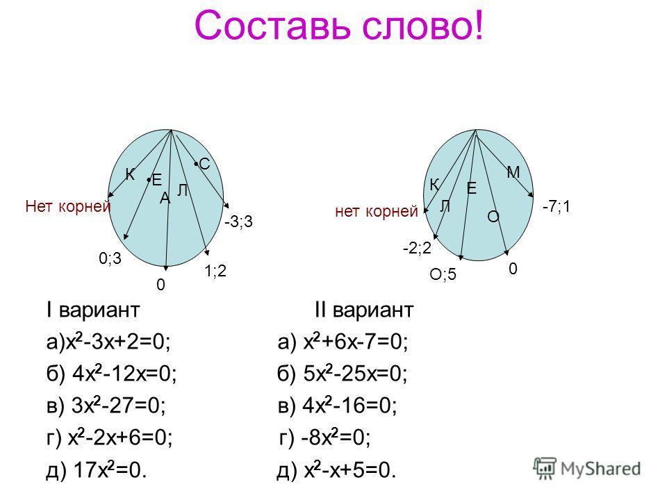 Ответ на вопрос 6 1) перенести выражение из правой части в левую; 2) разложить знаменатели на множители; 3) найти общий знаменатель; 4) привести левую часть к общему знаменателю. 5) решить уравнение, полученное в числителе. 6) сделать проверку, подст