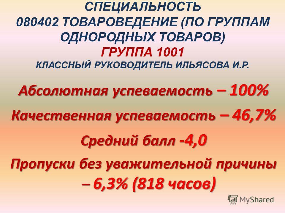 СПЕЦИАЛЬНОСТЬ 080402 ТОВАРОВЕДЕНИЕ (ПО ГРУППАМ ОДНОРОДНЫХ ТОВАРОВ) ГРУППА 1001 КЛАССНЫЙ РУКОВОДИТЕЛЬ ИЛЬЯСОВА И.Р. Абсолютная успеваемость – 100% Качественная успеваемость – 46,7% Средний балл -4,0 Пропуски без уважительной причины – 6,3% (818 часов)