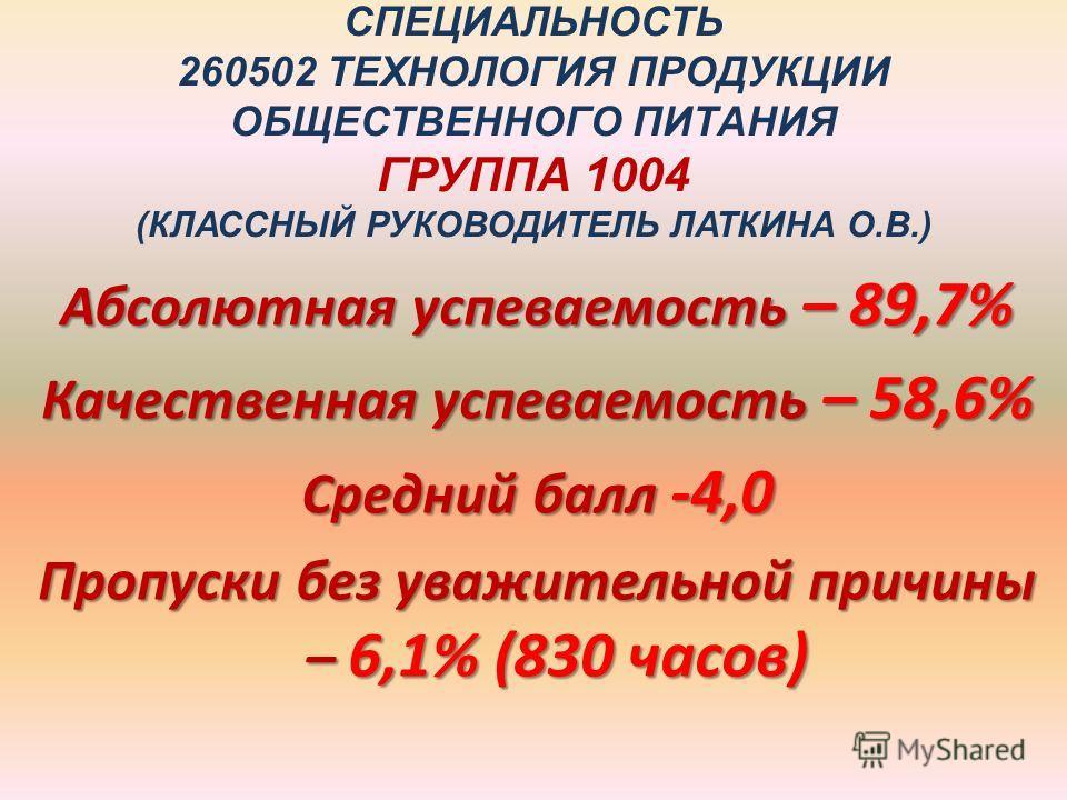 СПЕЦИАЛЬНОСТЬ 260502 ТЕХНОЛОГИЯ ПРОДУКЦИИ ОБЩЕСТВЕННОГО ПИТАНИЯ ГРУППА 1004 (КЛАССНЫЙ РУКОВОДИТЕЛЬ ЛАТКИНА О.В.) Абсолютная успеваемость – 89,7% Качественная успеваемость – 58,6% Средний балл -4,0 Пропуски без уважительной причины – 6,1% (830 часов)