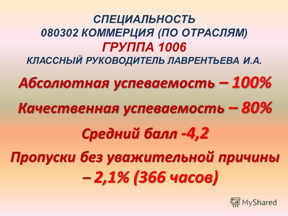 СПЕЦИАЛЬНОСТЬ 080302 КОММЕРЦИЯ (ПО ОТРАСЛЯМ) ГРУППА 1006 КЛАССНЫЙ РУКОВОДИТЕЛЬ ЛАВРЕНТЬЕВА И.А. Абсолютная успеваемость – 100% Качественная успеваемость – 80% Средний балл -4,2 Пропуски без уважительной причины – 2,1% (366 часов)