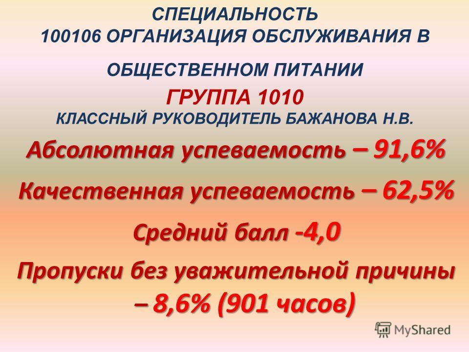 СПЕЦИАЛЬНОСТЬ 100106 ОРГАНИЗАЦИЯ ОБСЛУЖИВАНИЯ В ОБЩЕСТВЕННОМ ПИТАНИИ ГРУППА 1010 КЛАССНЫЙ РУКОВОДИТЕЛЬ БАЖАНОВА Н.В. Абсолютная успеваемость – 91,6% Качественная успеваемость – 62,5% Средний балл -4,0 Пропуски без уважительной причины – 8,6% (901 час