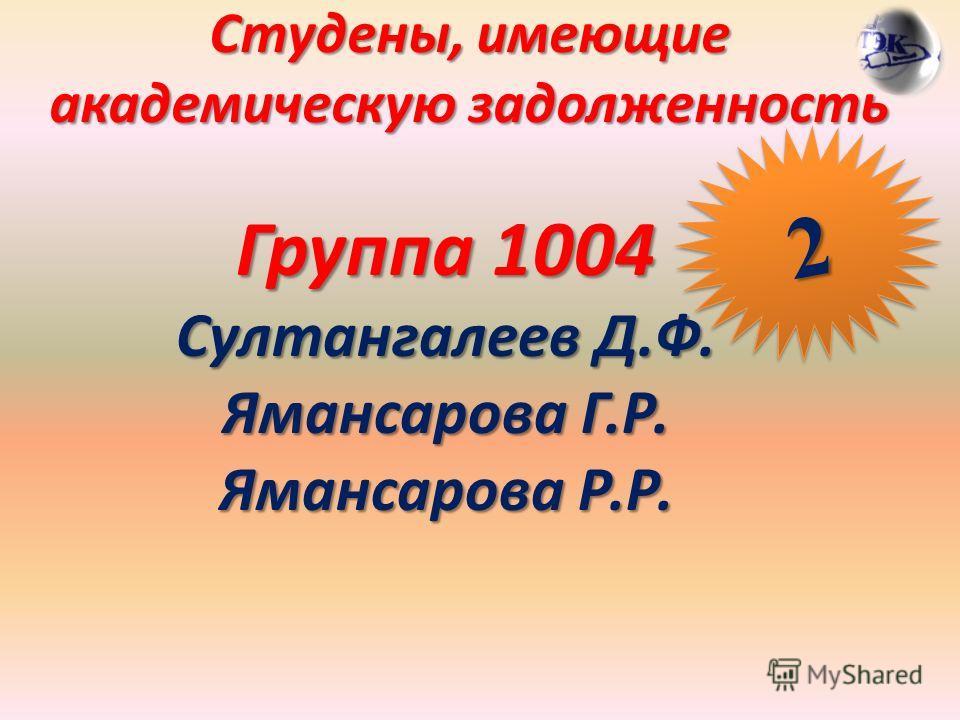 Студены, имеющие академическую задолженность Группа 1004 Султангалеев Д.Ф. Ямансарова Г.Р. Ямансарова Р.Р. 22