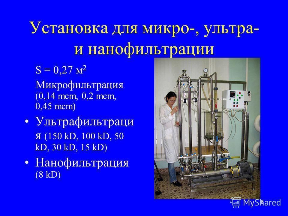 8 Установка для микро-, ультра- и нанофильтрации S = 0,27 м 2 Микрофильтрация (0,14 mcm, 0,2 mcm, 0,45 mcm) Ультрафильтраци я (150 kD, 100 kD, 50 kD, 30 kD, 15 kD) Нанофильтрация (8 kD)