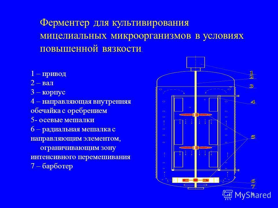 9 Ферментер для культивирования мицелиальных микроорганизмов в условиях повышенной вязкости. 1 – привод 2 – вал 3 – корпус 4 – направляющая внутренняя обечайка с оребрением 5- осевые мешалки 6 – радиальная мешалка с направляющим элементом, ограничива