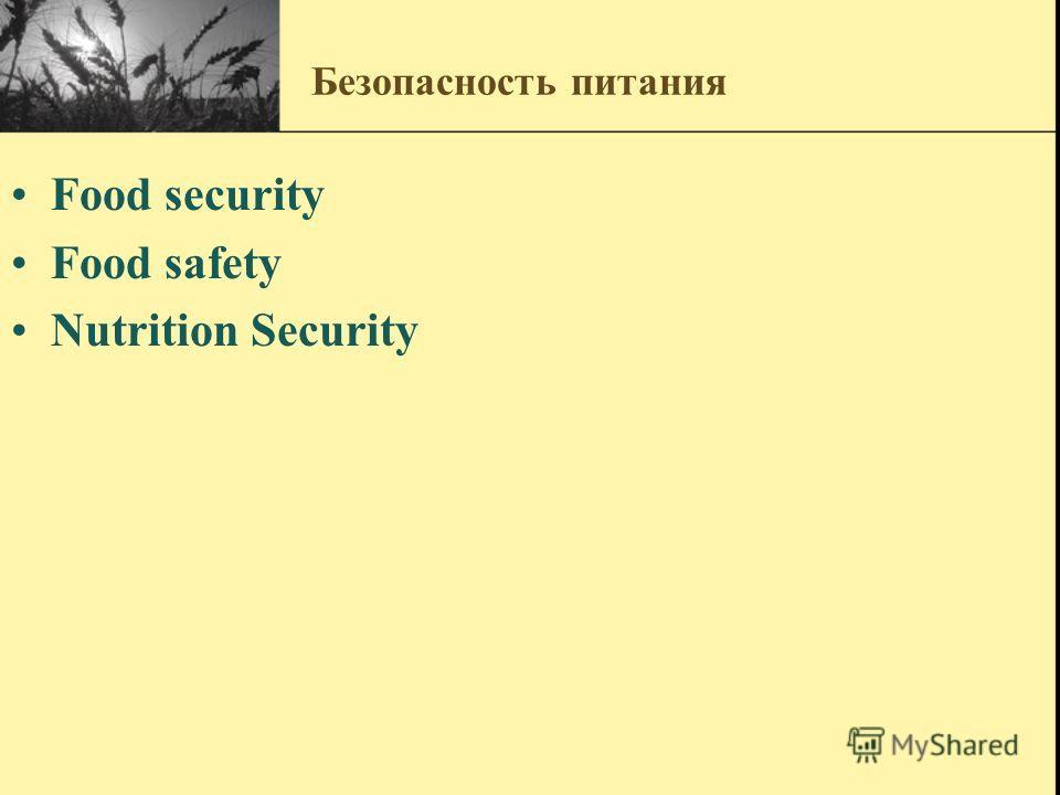 Безопасность питания Food security Food safety Nutrition Security