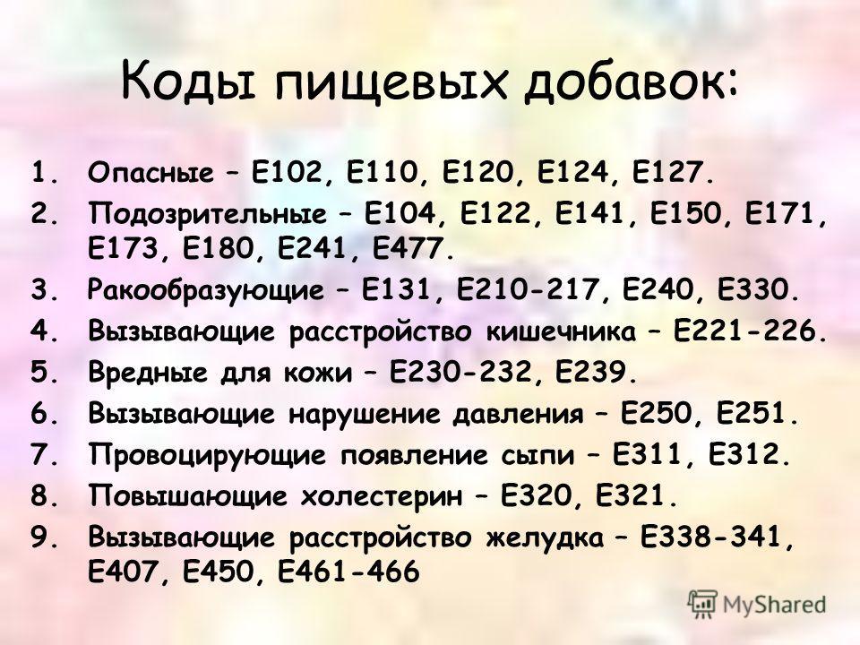Коды пищевых добавок: 1.Опасные – Е102, Е110, Е120, Е124, Е127. 2.Подозрительные – Е104, Е122, Е141, Е150, Е171, Е173, Е180, Е241, Е477. 3.Ракообразующие – Е131, Е210-217, Е240, Е330. 4.Вызывающие расстройство кишечника – Е221-226. 5.Вредные для кожи