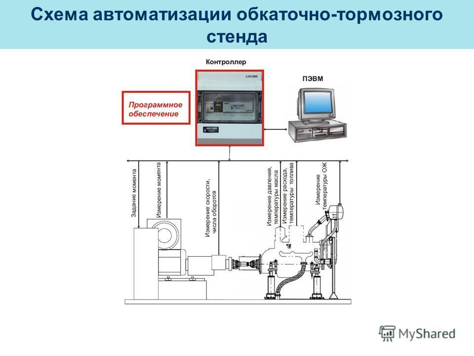 Схема автоматизации обкаточно-тормозного стенда