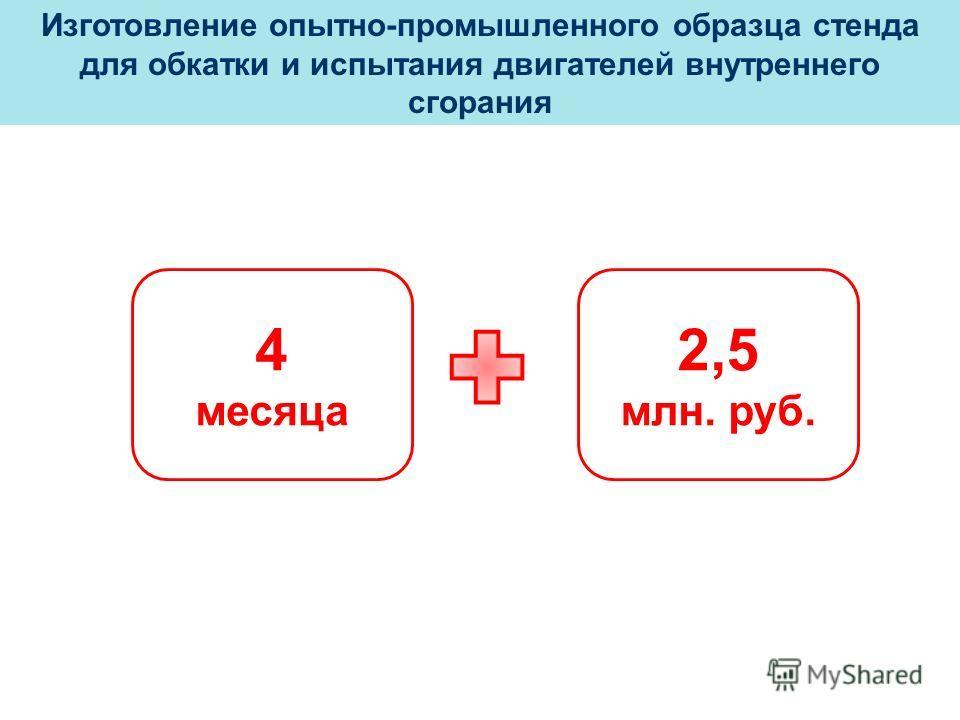 Изготовление опытно-промышленного образца стенда для обкатки и испытания двигателей внутреннего сгорания 4 месяца 2,5 млн. руб.