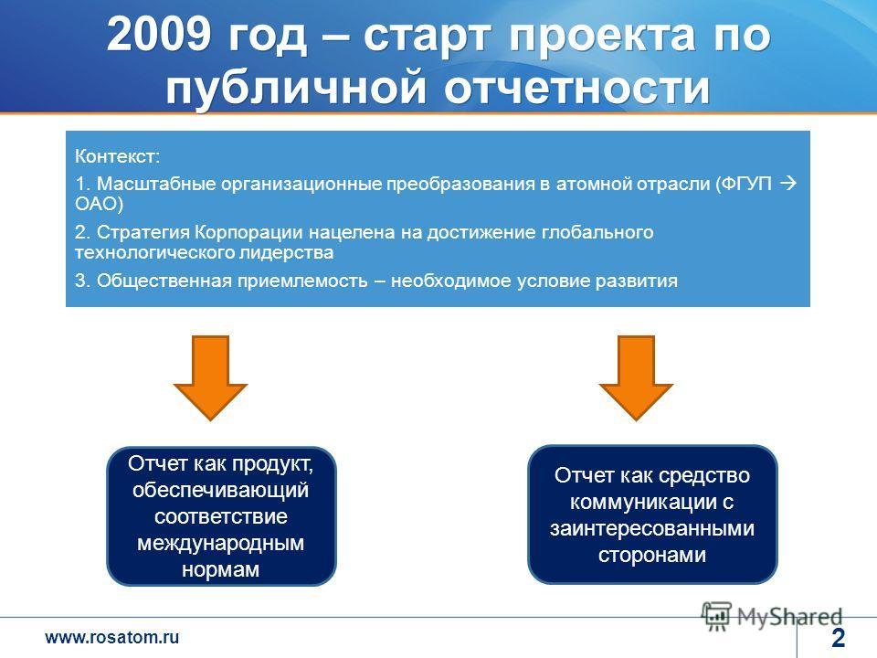 www.rosatom.ru 2009 год – старт проекта по публичной отчетности Контекст: 1. Масштабные организационные преобразования в атомной отрасли (ФГУП ОАО) 2. Стратегия Корпорации нацелена на достижение глобального технологического лидерства 3. Общественная