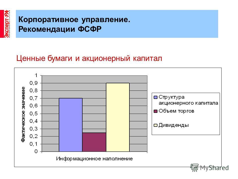 Корпоративное управление. Рекомендации ФСФР Ценные бумаги и акционерный капитал