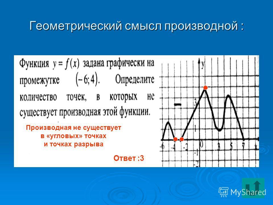 Геометрический смысл производной : Ответ :3 Производная не существует в «угловых» точках и точках разрыва