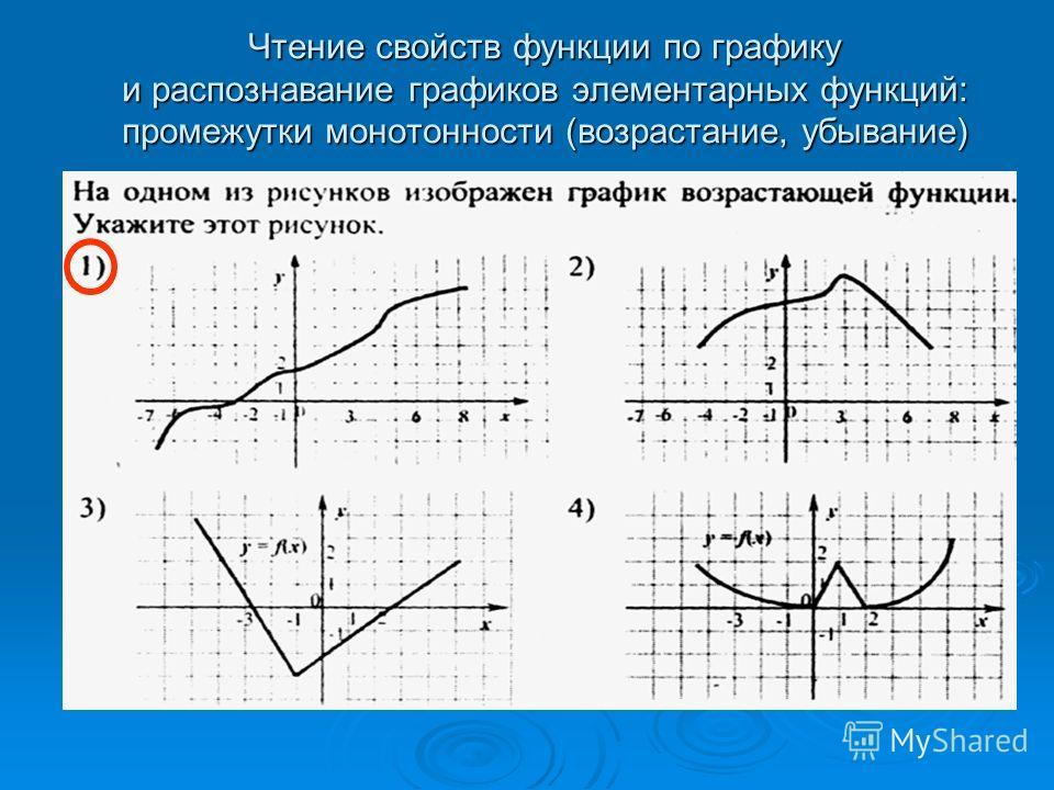 Чтение свойств функции по графику и распознавание графиков элементарных функций: промежутки монотонности (возрастание, убывание)