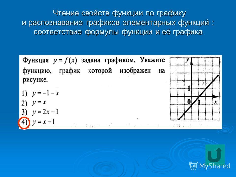 Чтение свойств функции по графику и распознавание графиков элементарных функций : соответствие формулы функции и её графика Чтение свойств функции по графику и распознавание графиков элементарных функций : соответствие формулы функции и её графика