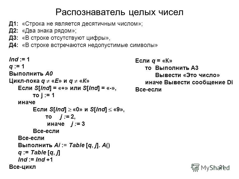 21 Распознаватель целых чисел Д1: «Строка не является десятичным числом»; Д2: «Два знака рядом»; Д3: «В строке отсутствуют цифры», Д4: «В строке встречаются недопустимые символы» Ind := 1 q := 1 Выполнить А0 Цикл-пока q «Е» и q «К» Если S[Ind] = «+»